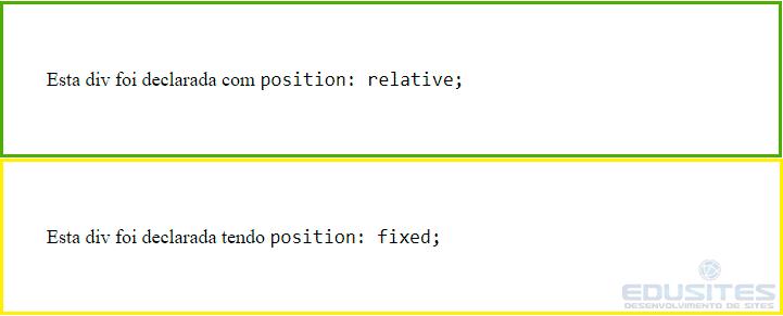 Propriedade position fixed no CSS